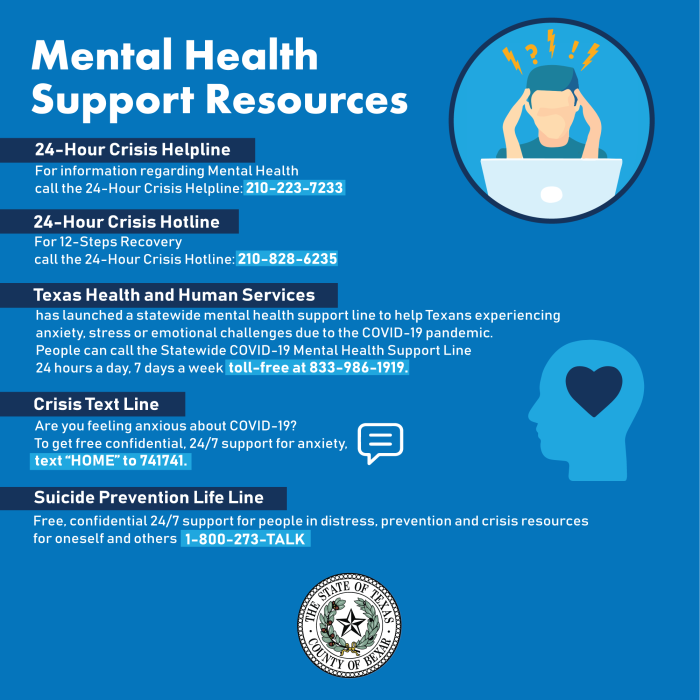 BC Mental Health Resources