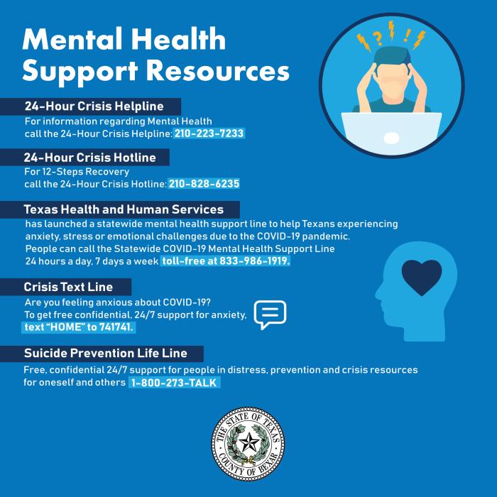 BC Mental Health Resources